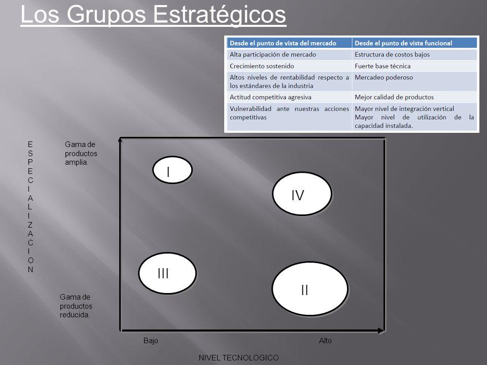 Los Grupos Estratégicos