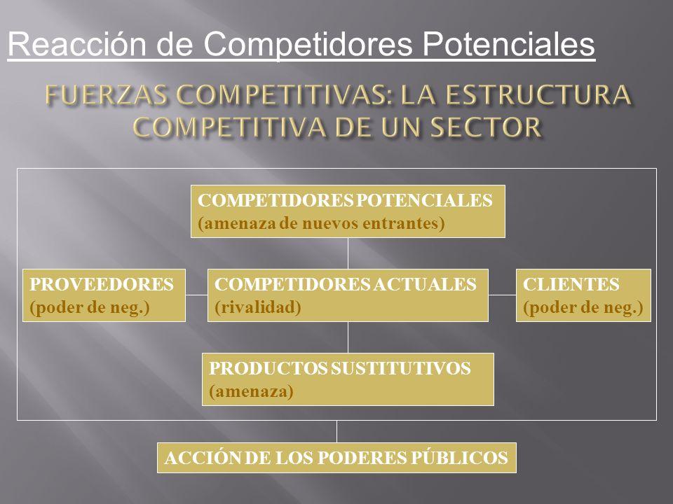 FUERZAS COMPETITIVAS: LA ESTRUCTURA COMPETITIVA DE UN SECTOR
