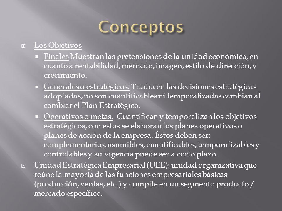 Conceptos Los Objetivos