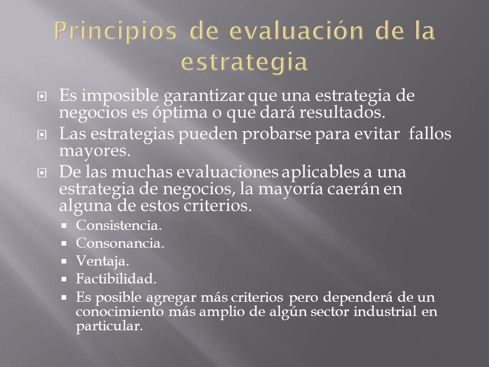 Principios de evaluación de la estrategia