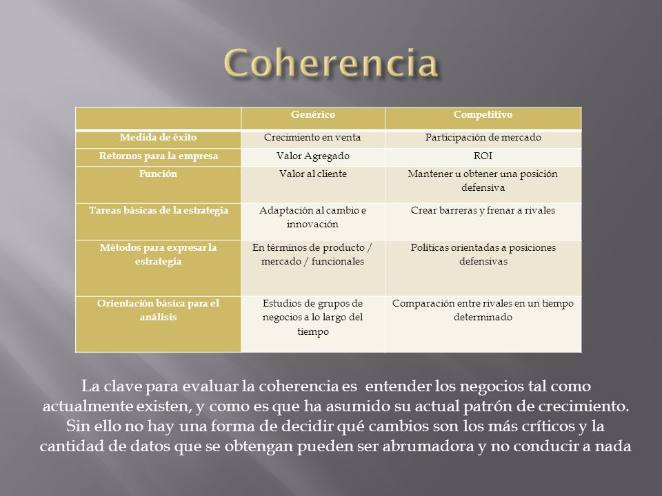 Coherencia Genérico. Competitivo. Medida de éxito. Crecimiento en venta. Participación de mercado.