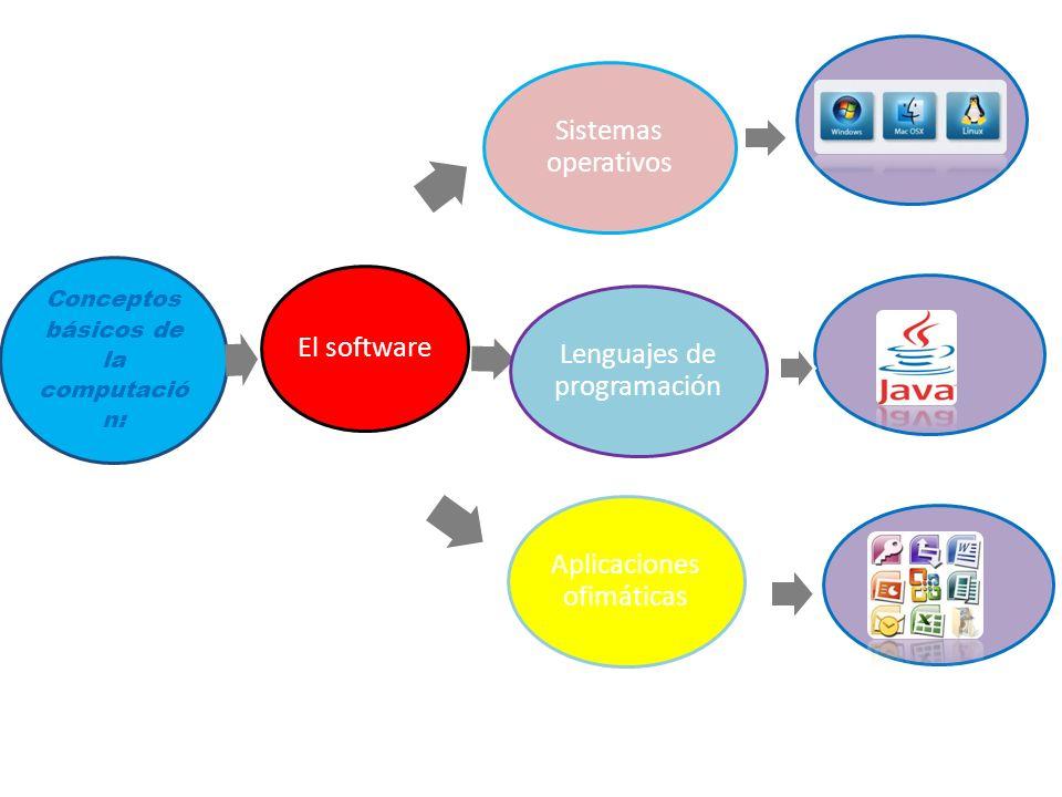 Conceptos básicos de la computación: