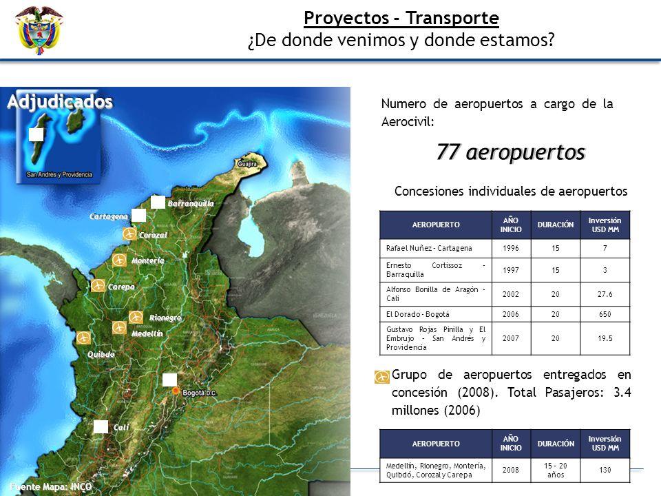 77 aeropuertos Proyectos - Transporte