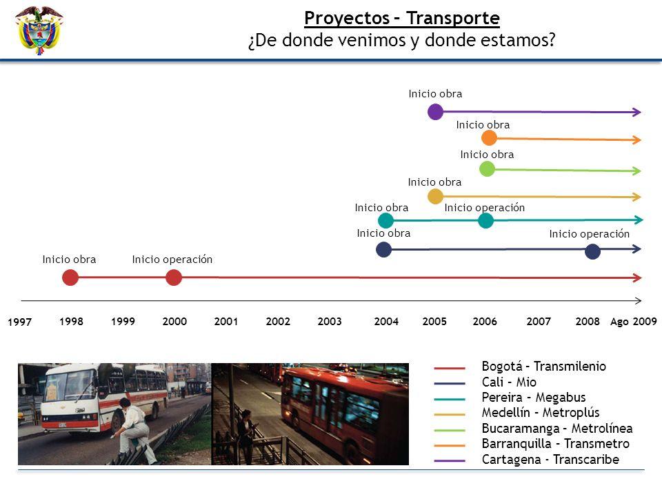 Proyectos – Transporte