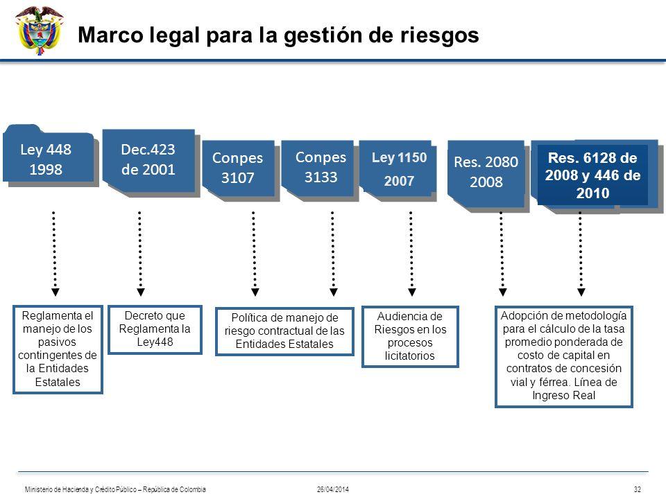 Marco legal para la gestión de riesgos