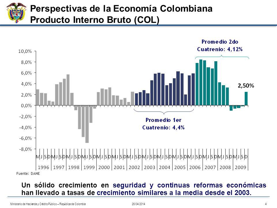 Perspectivas de la Economía Colombiana Producto Interno Bruto (COL)
