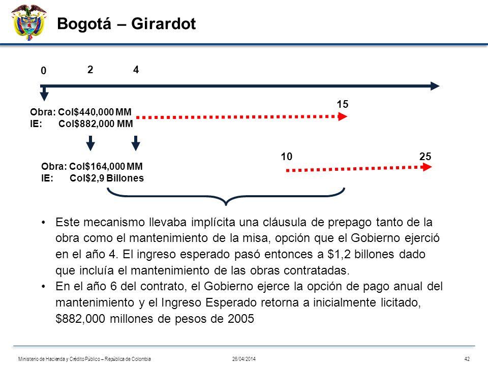 Bogotá – Girardot 2. 4. 15. Obra: Col$440,000 MM. IE: Col$882,000 MM. 10. 25. Obra: Col$164,000 MM.