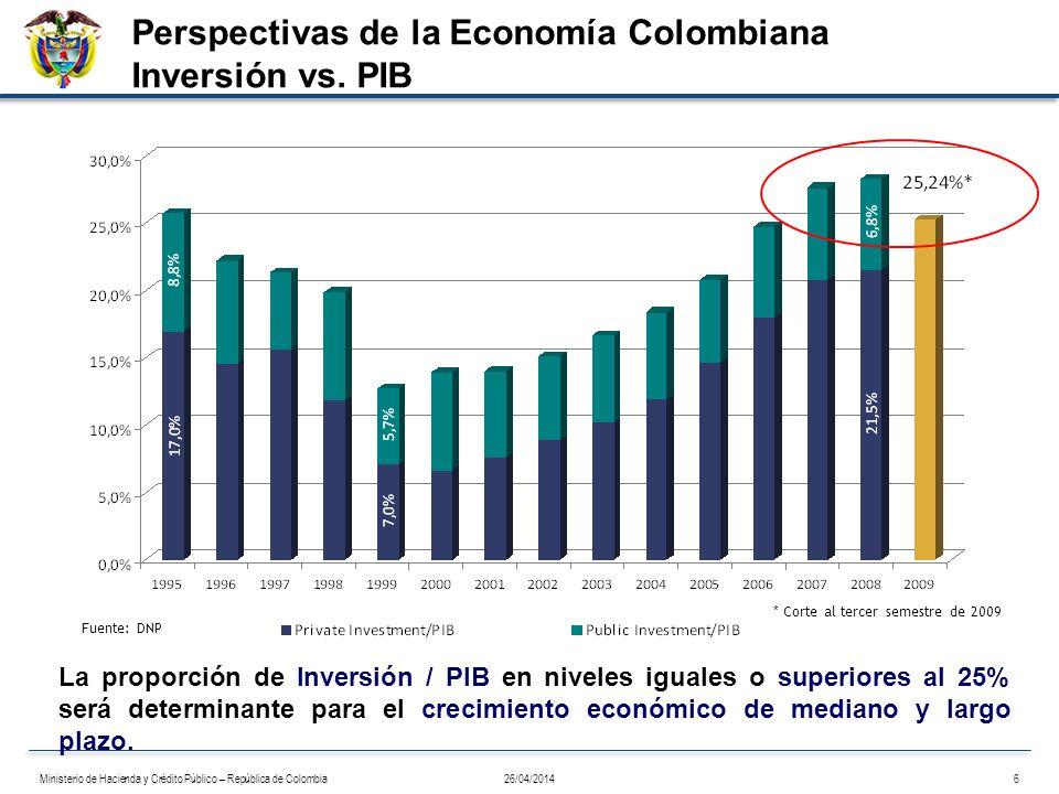 Perspectivas de la Economía Colombiana Inversión vs. PIB