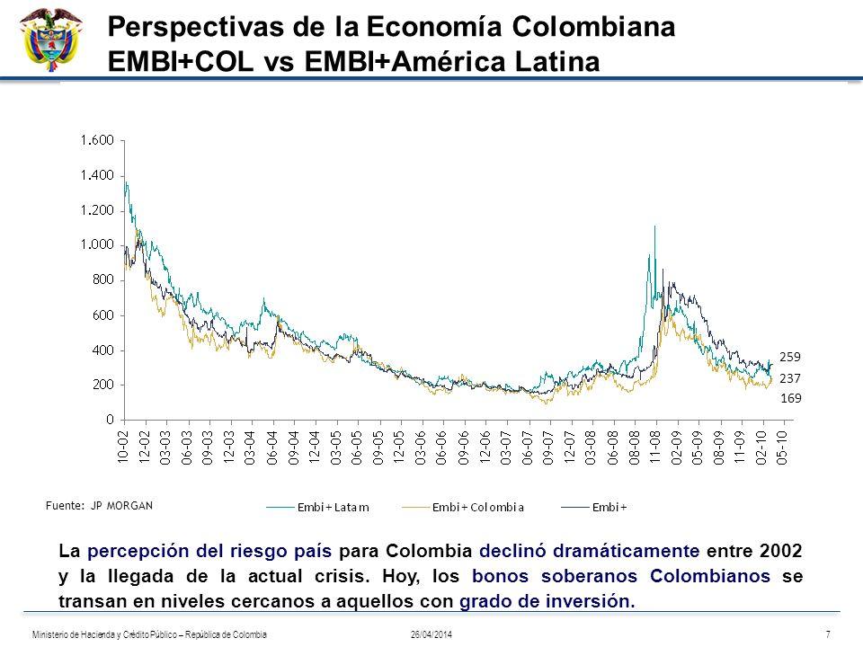 Perspectivas de la Economía Colombiana EMBI+COL vs EMBI+América Latina