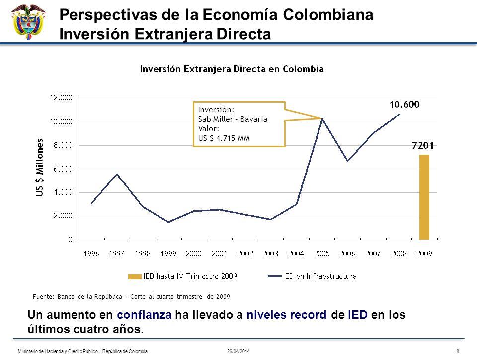 Perspectivas de la Economía Colombiana Inversión Extranjera Directa