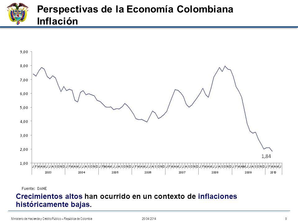 Perspectivas de la Economía Colombiana Inflación