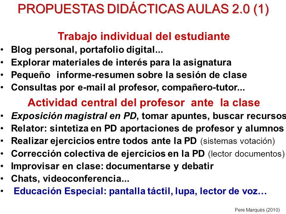 PROPUESTAS DIDÁCTICAS AULAS 2.0 (1)