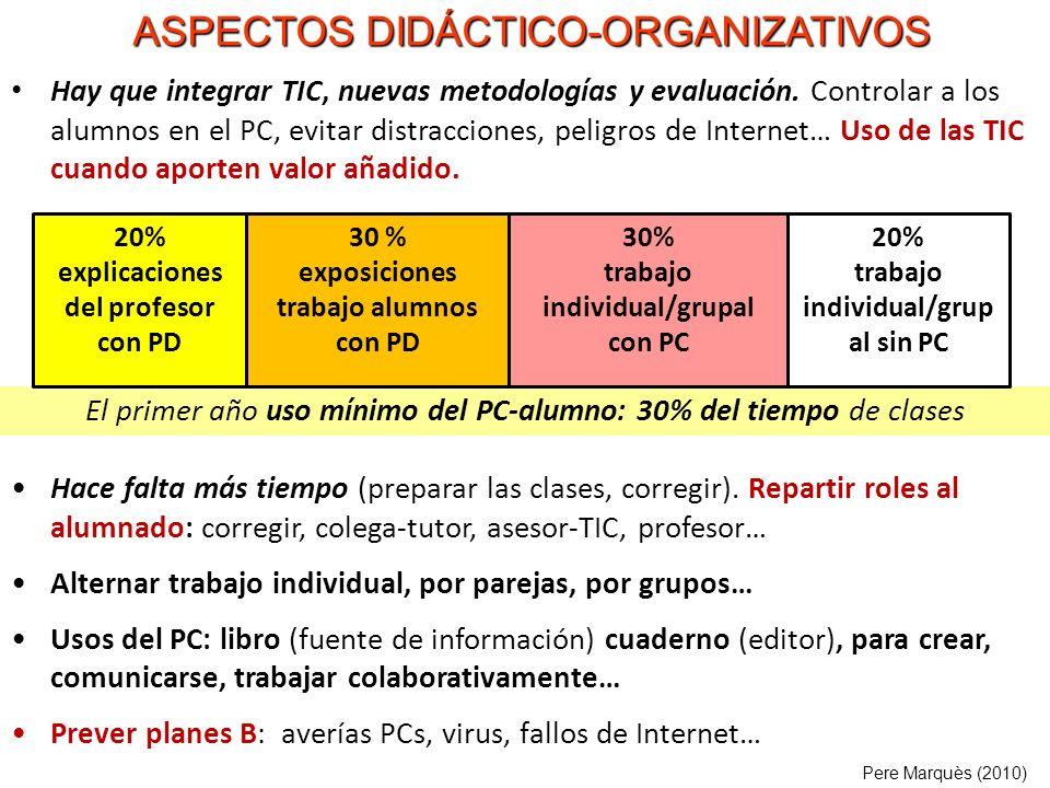 ASPECTOS DIDÁCTICO-ORGANIZATIVOS