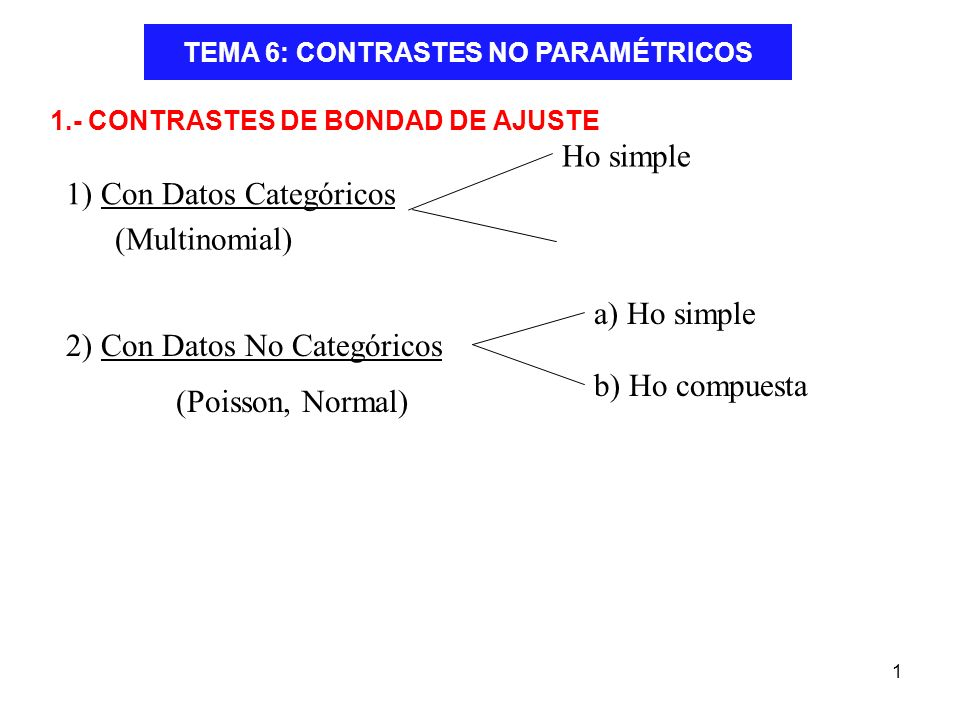 TEMA 6: CONTRASTES NO PARAMÉTRICOS