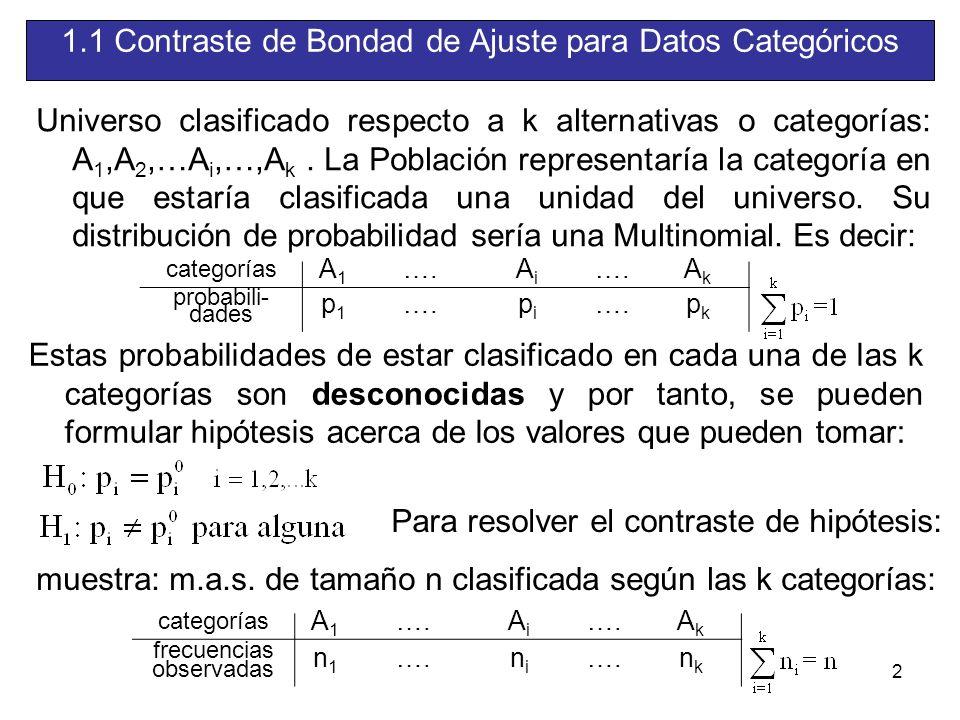 1.1 Contraste de Bondad de Ajuste para Datos Categóricos