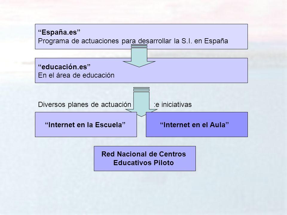 Internet en la Escuela Red Nacional de Centros