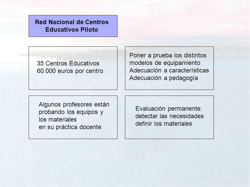 Red Nacional de Centros