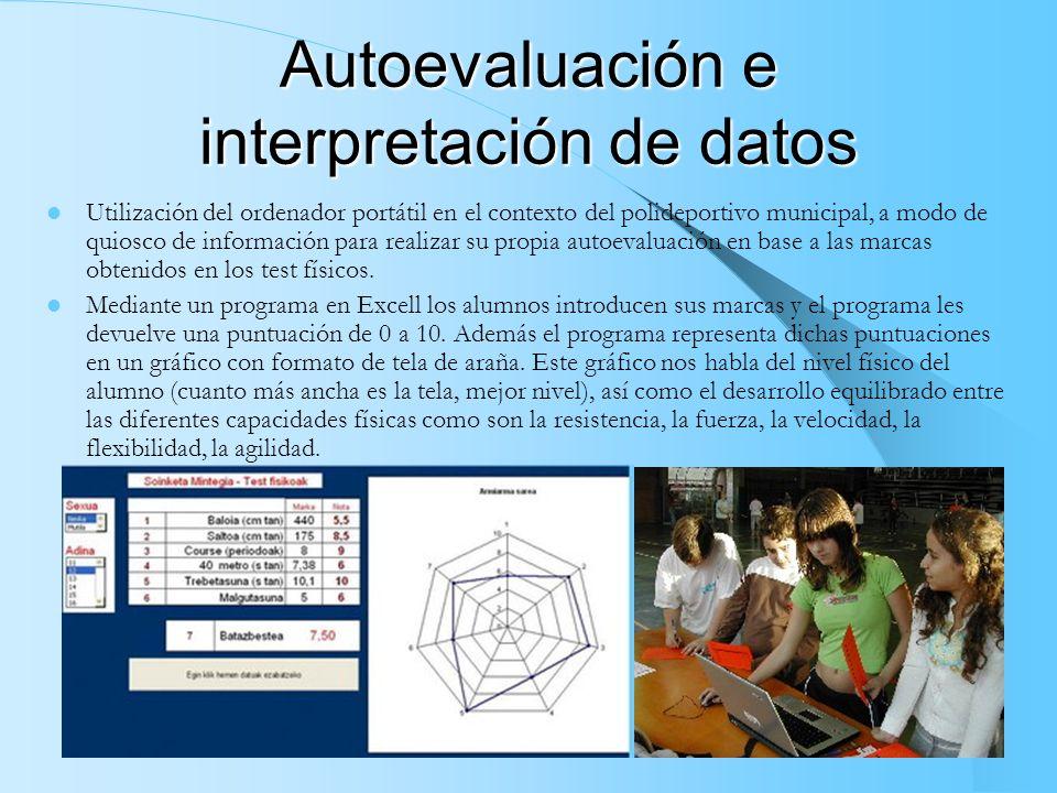 Autoevaluación e interpretación de datos