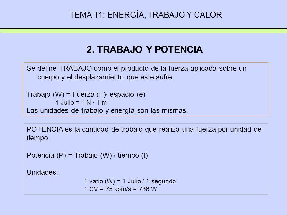 TEMA 11: ENERGÍA, TRABAJO Y CALOR