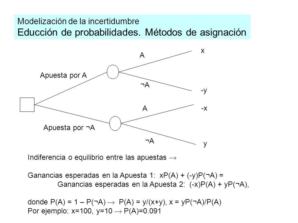 Educción de probabilidades. Métodos de asignación