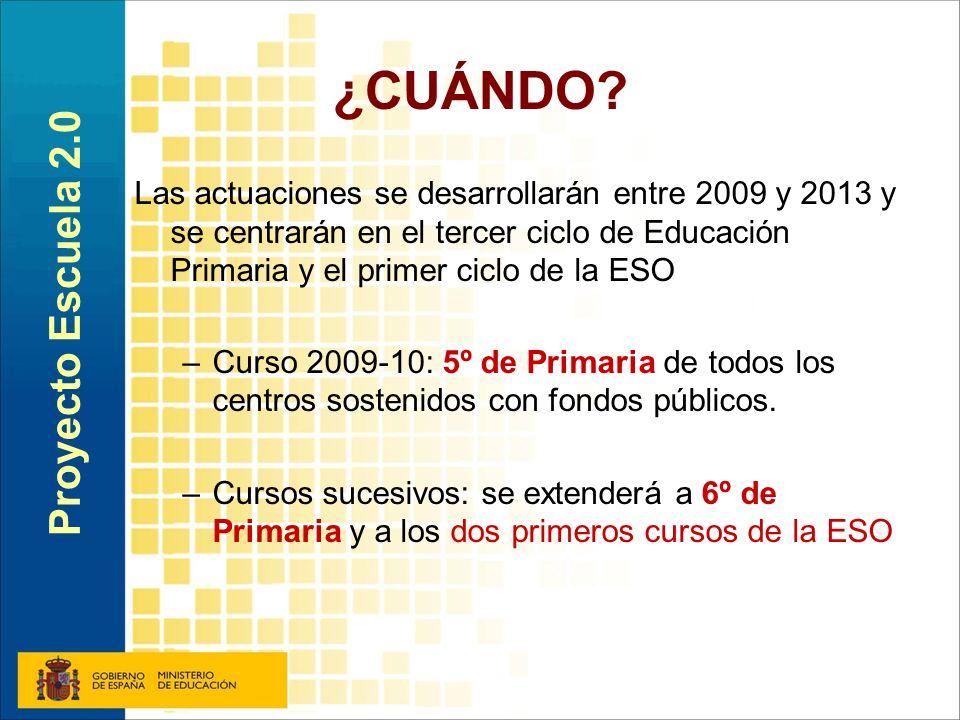 ¿CUÁNDO Proyecto Escuela 2.0