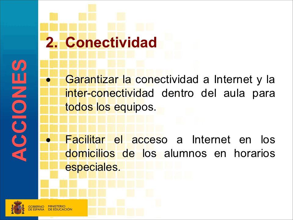 ACCIONES Conectividad