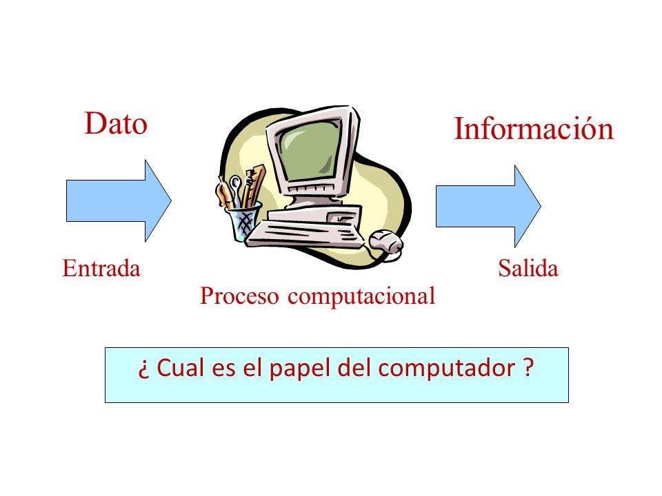 ¿ Cual es el papel del computador