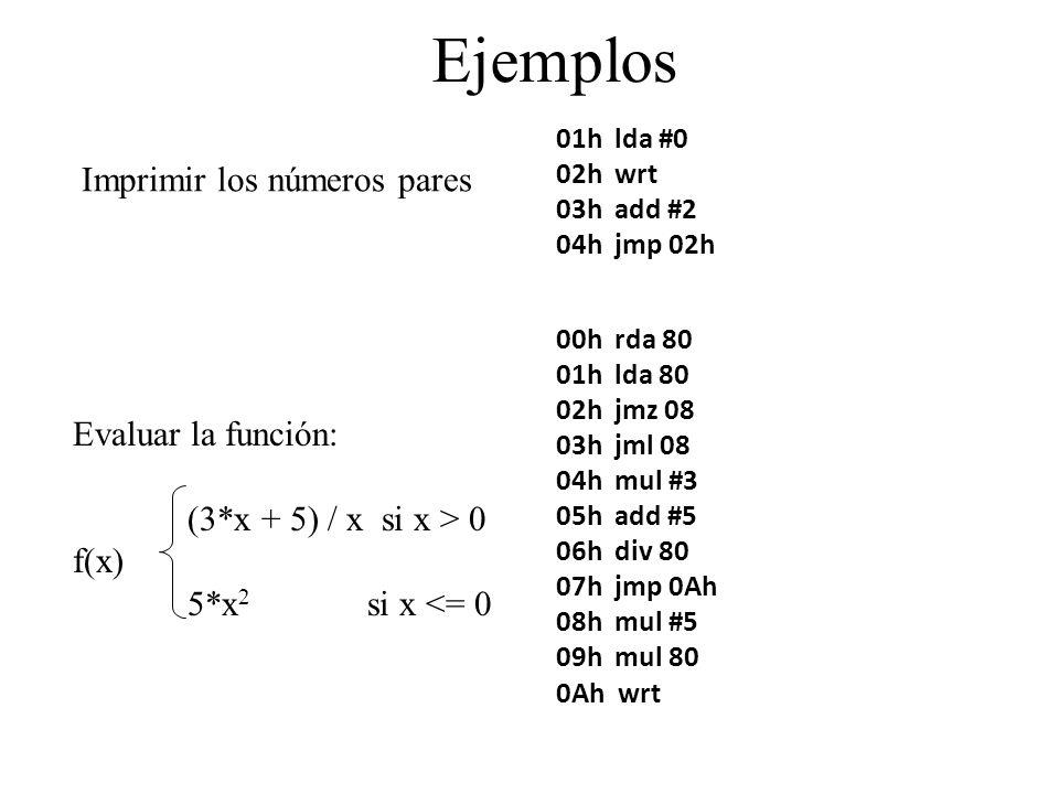 Ejemplos Imprimir los números pares Evaluar la función: