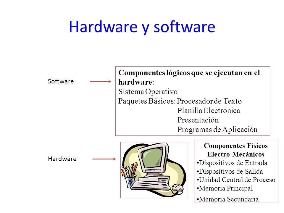 Hardware y software Componentes lógicos que se ejecutan en el hardware: Sistema Operativo. Paquetes Básicos: Procesador de Texto.