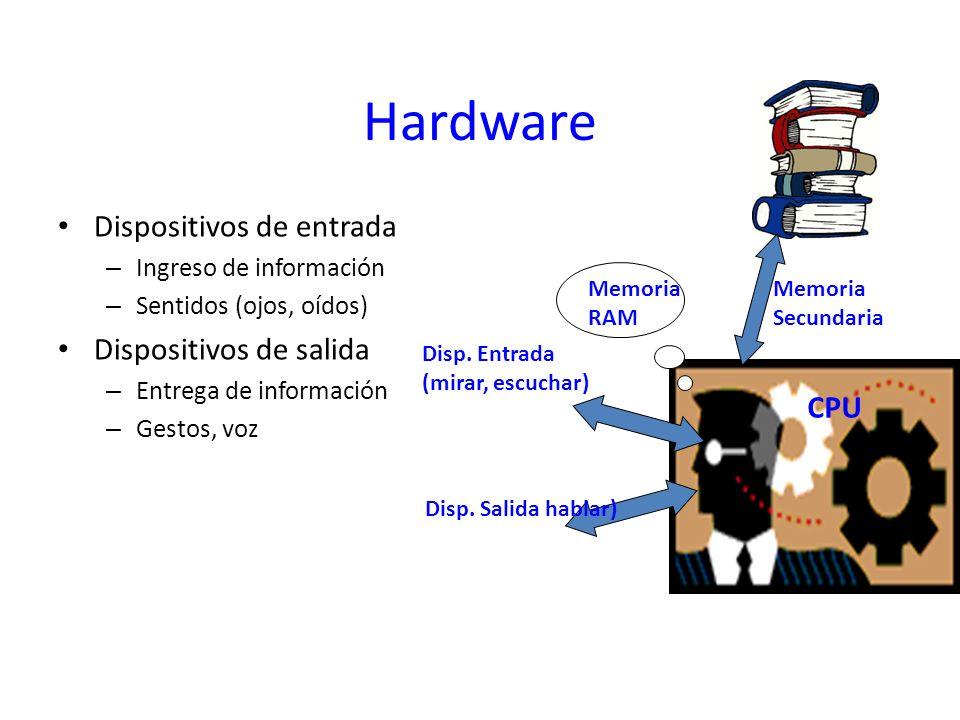 Hardware Dispositivos de entrada Dispositivos de salida CPU
