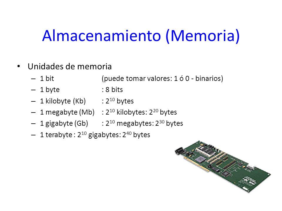 Almacenamiento (Memoria)