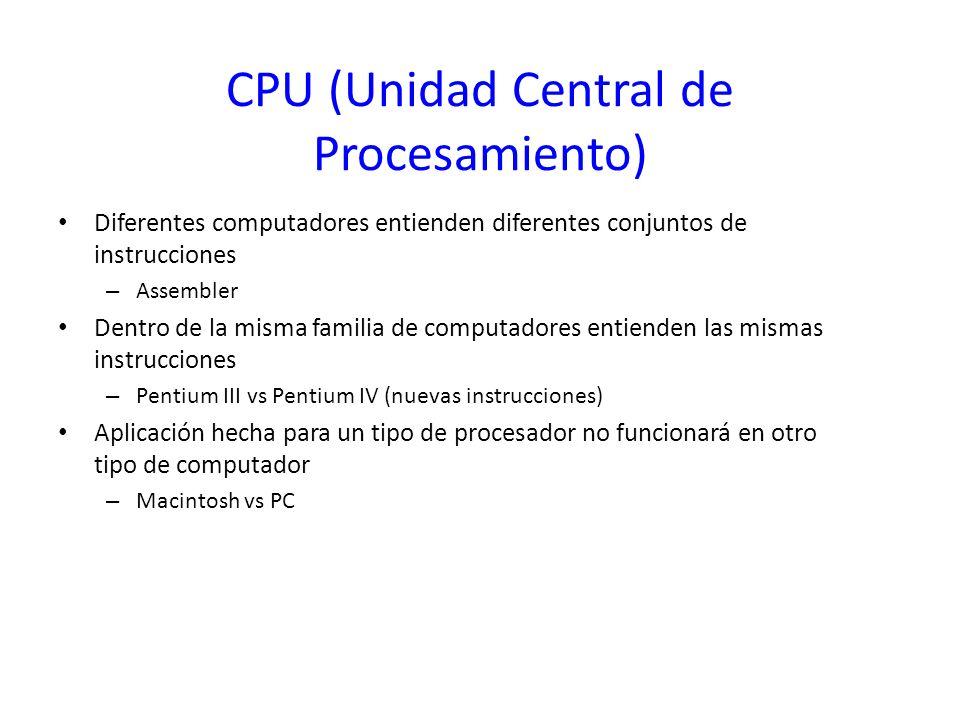CPU (Unidad Central de Procesamiento)