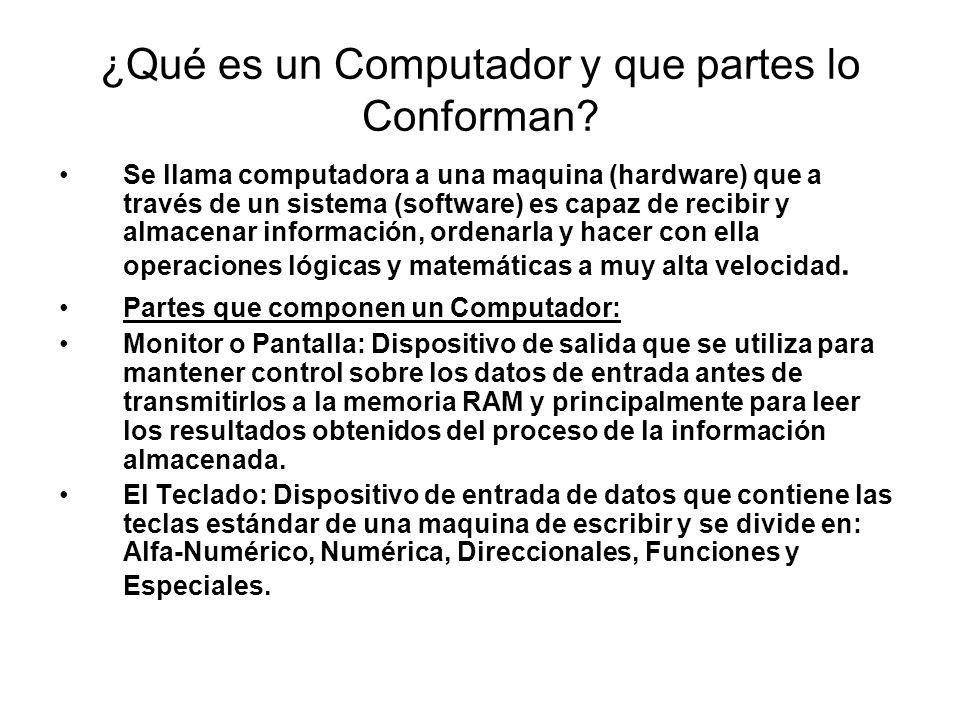 ¿Qué es un Computador y que partes lo Conforman