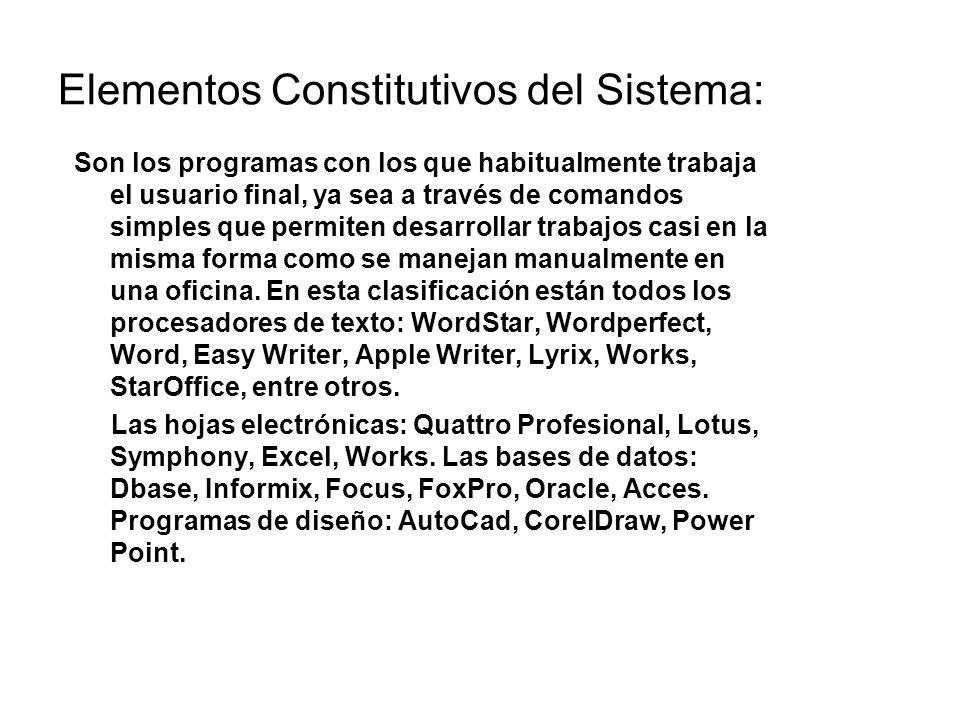 Elementos Constitutivos del Sistema: