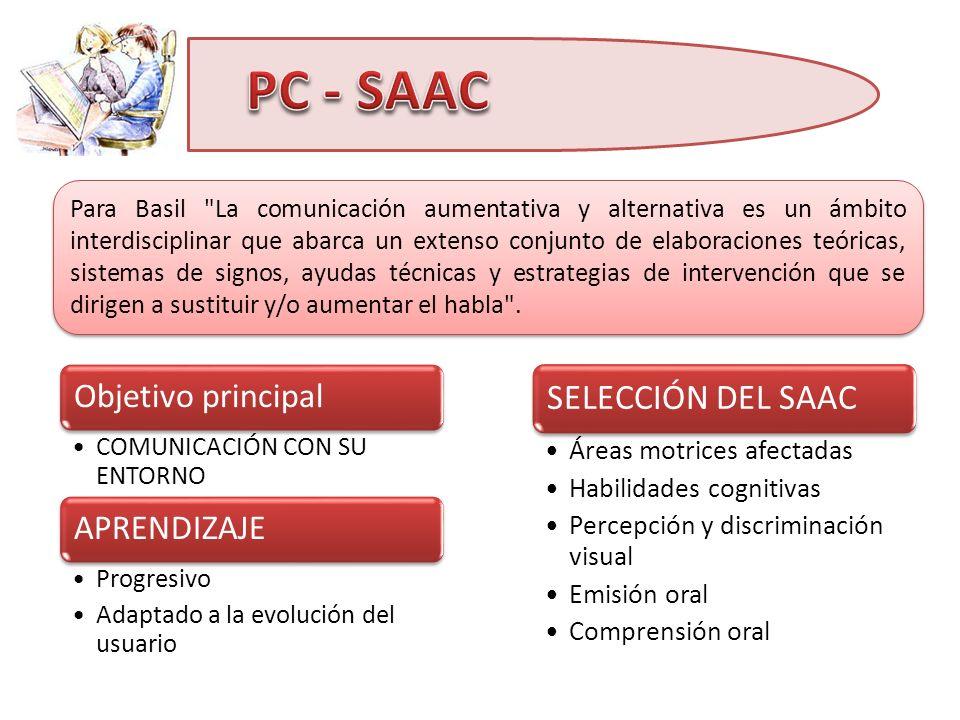 PC - SAAC