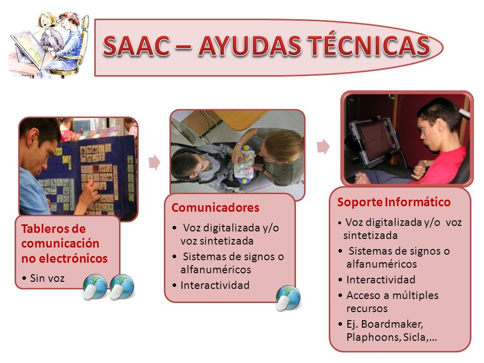 SAAC – AYUDAS TÉCNICAS Tableros de comunicación no electrónicos