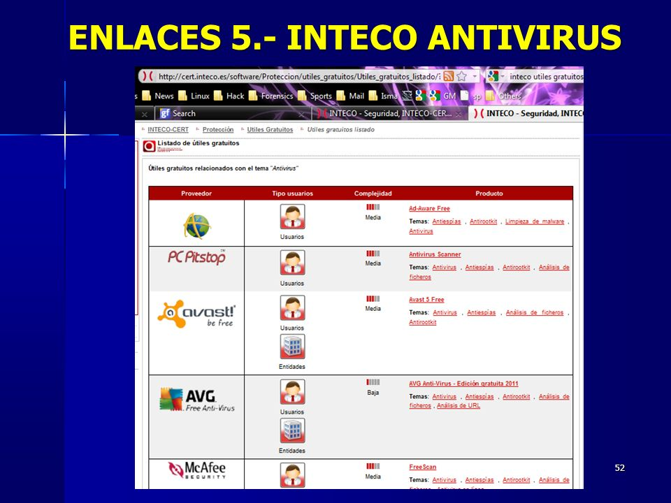 ENLACES 5.- INTECO ANTIVIRUS