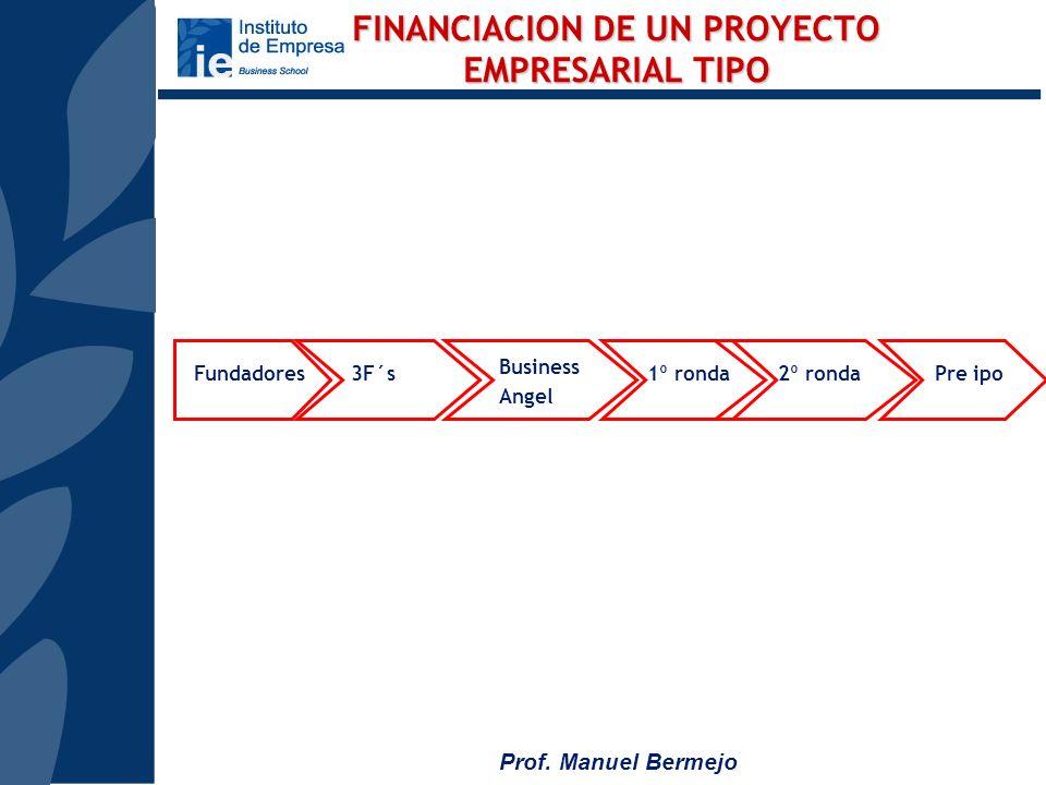 FINANCIACION DE UN PROYECTO EMPRESARIAL TIPO