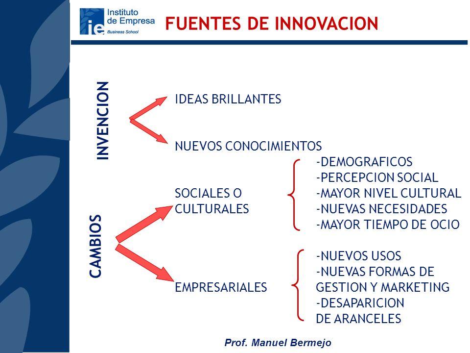 FUENTES DE INNOVACION INVENCION CAMBIOS IDEAS BRILLANTES