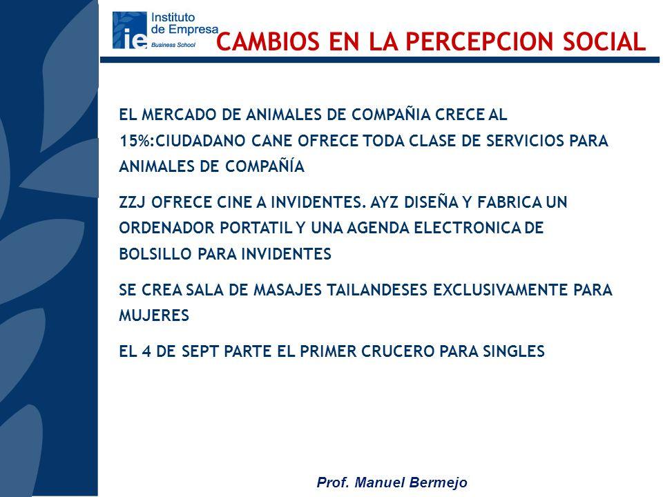 CAMBIOS EN LA PERCEPCION SOCIAL