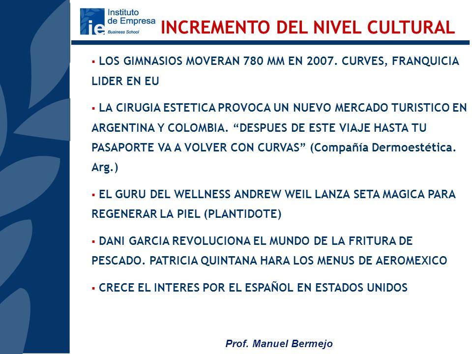 INCREMENTO DEL NIVEL CULTURAL