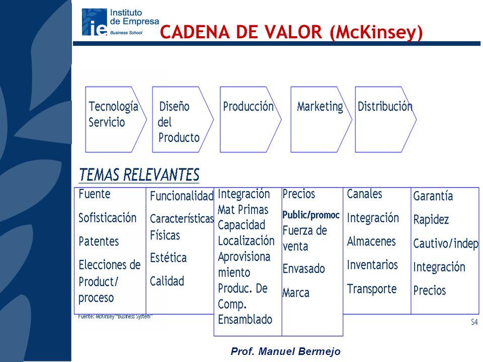 CADENA DE VALOR (McKinsey)
