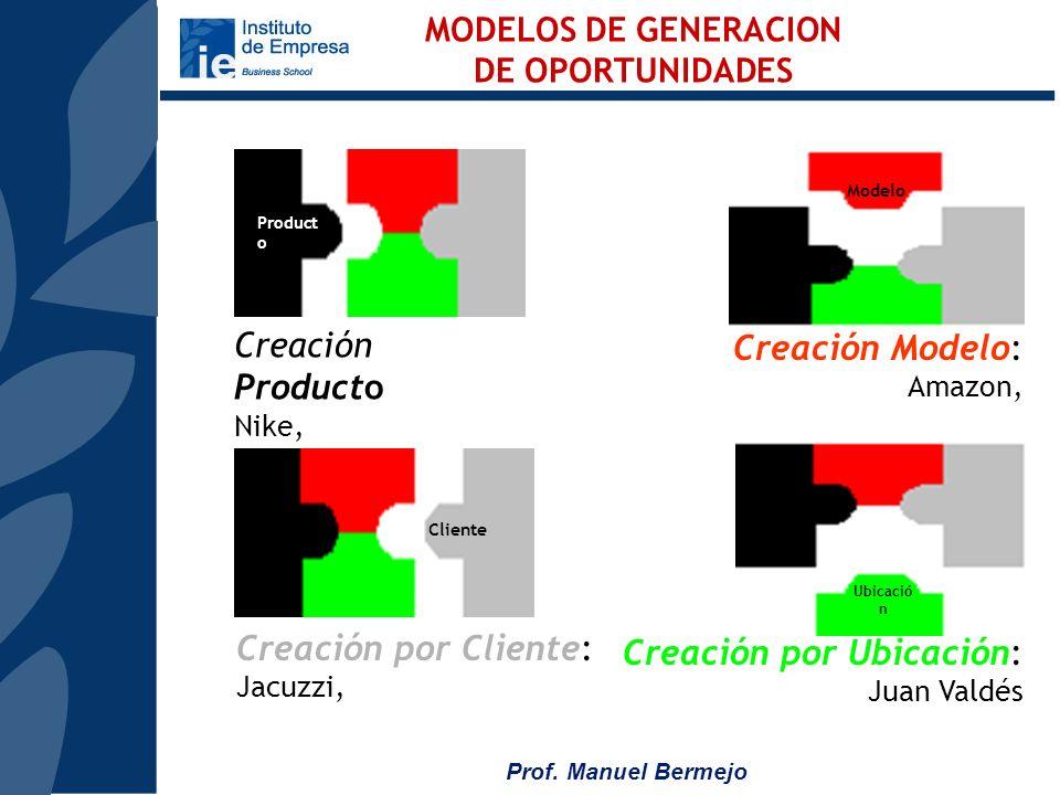 MODELOS DE GENERACION DE OPORTUNIDADES