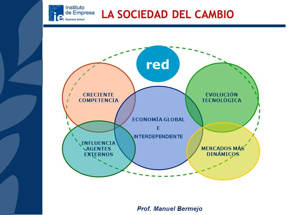 red LA SOCIEDAD DEL CAMBIO CRECIENTE COMPETENCIA EVOLUCIÓN TECNOLÓGICA