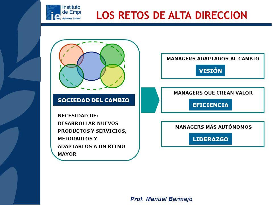 LOS RETOS DE ALTA DIRECCION