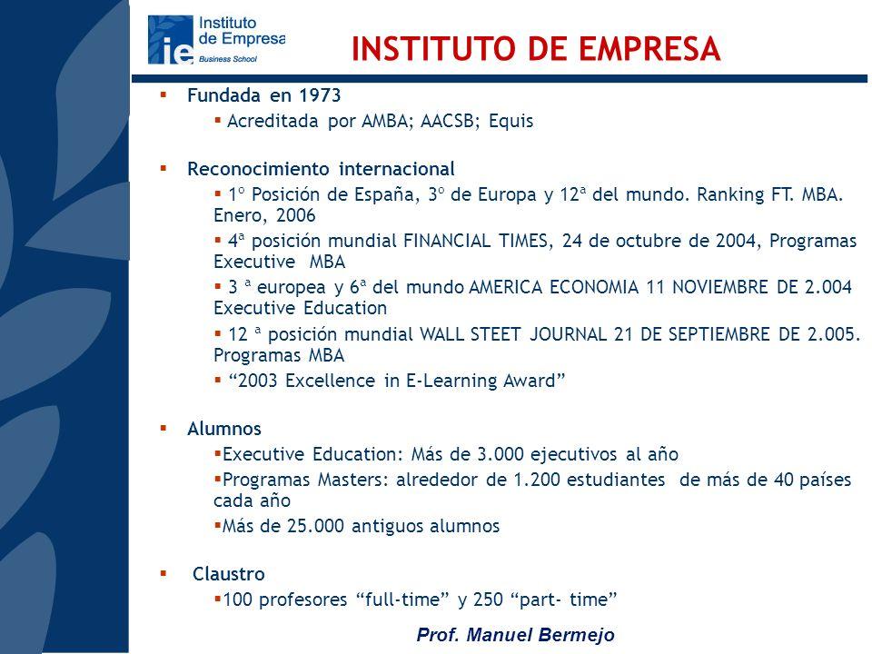 INSTITUTO DE EMPRESA Fundada en 1973 Acreditada por AMBA; AACSB; Equis