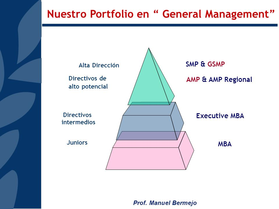 Nuestro Portfolio en General Management