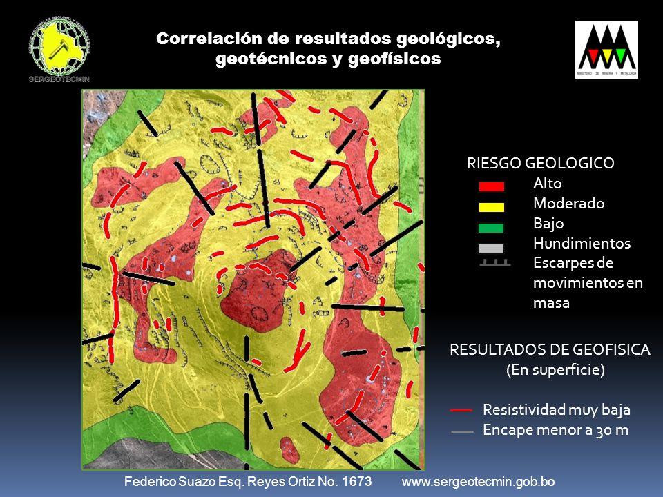 Correlación de resultados geológicos, geotécnicos y geofísicos