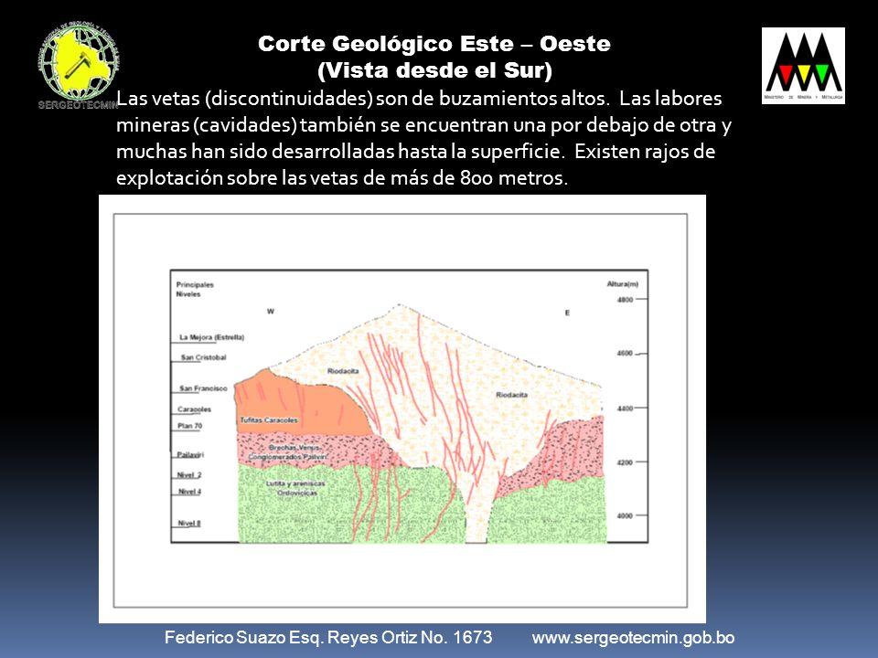 Corte Geológico Este – Oeste