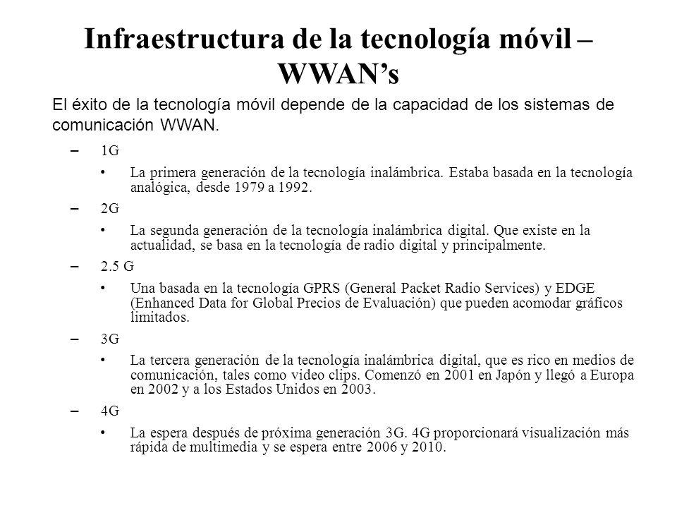 Infraestructura de la tecnología móvil –WWAN's